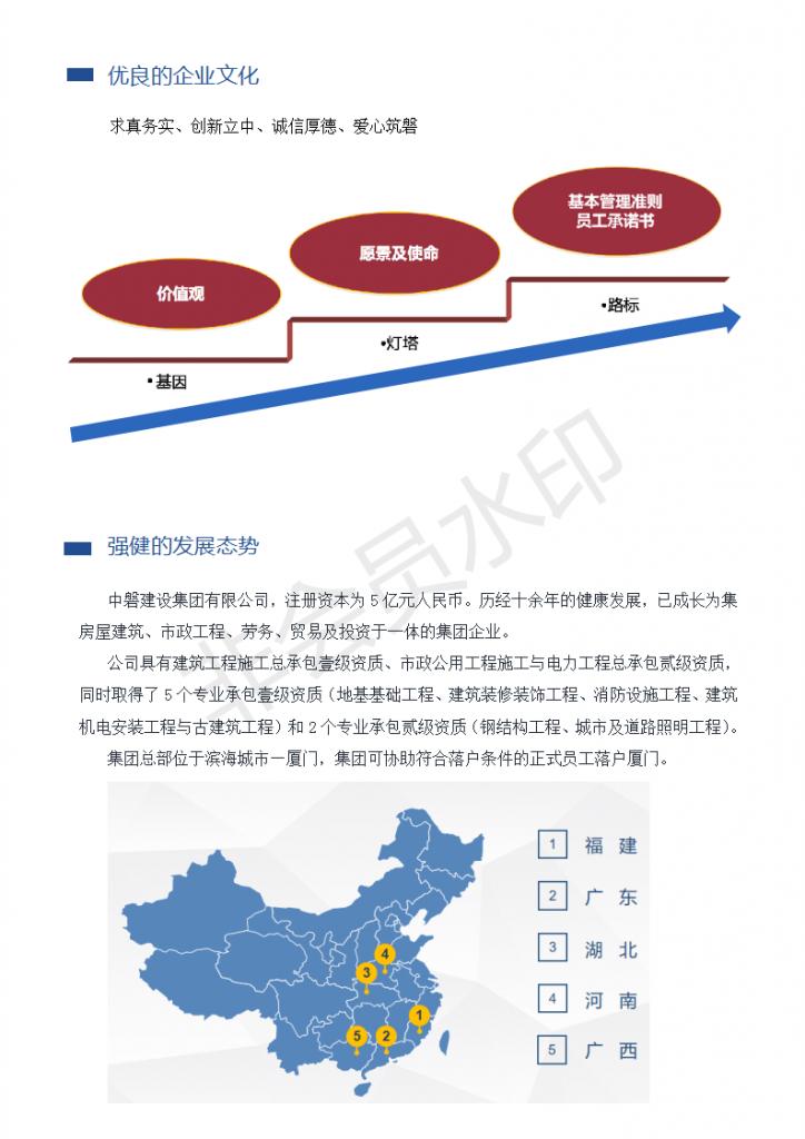 2020中磐建设集团有限公司校园招聘宣传册终稿(4)_02